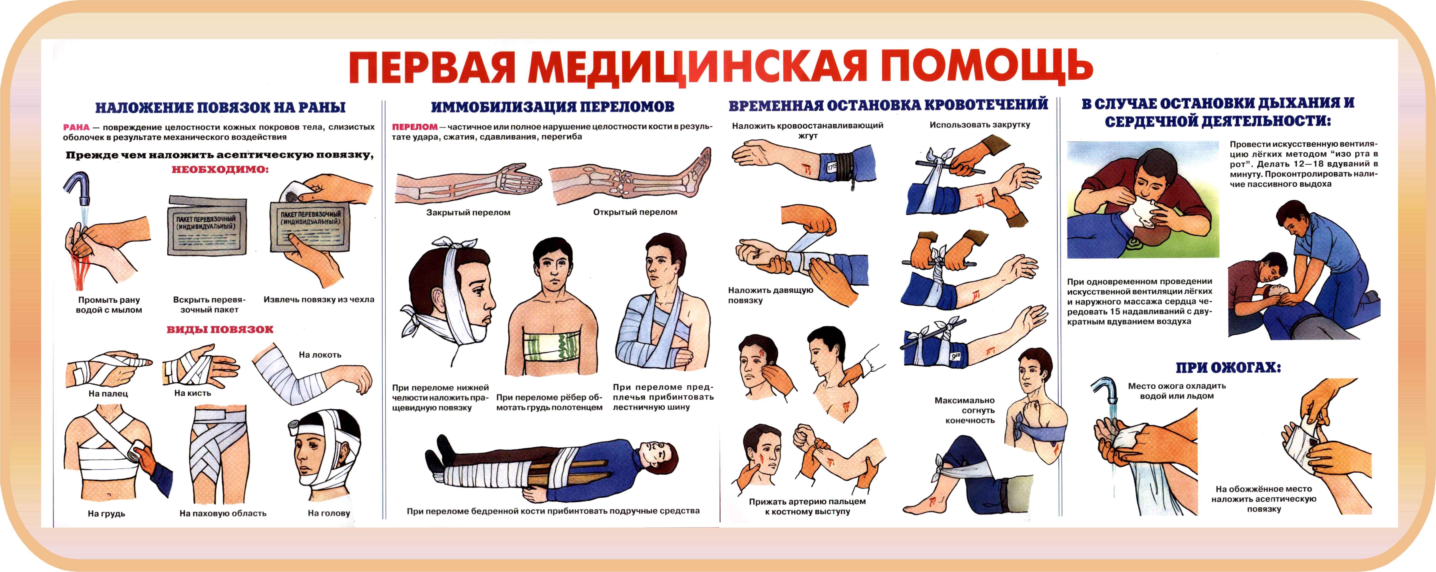 Первая помощь при гипертонии. Оказание первой помощи при ...