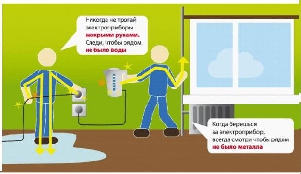 техника безопасности электричества в доме