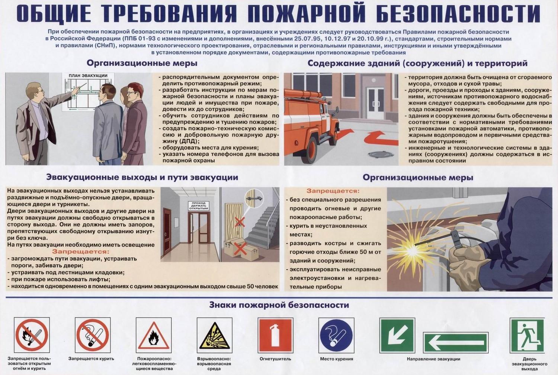 Инструкции по пожарной безопасности на элеваторах бу запчасти транспортер т4