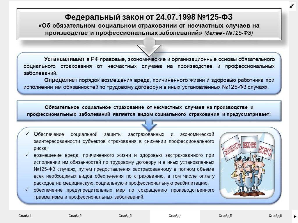 Страхование сотрудников от несчастных случаев и болезней   🏥 СПАО «Ингосстрах»